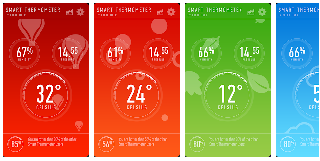 3 Smart Thermometer